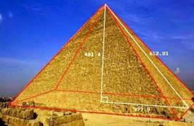 Золотое сечение – это... Золотое сечение пирамиды. Формула ...